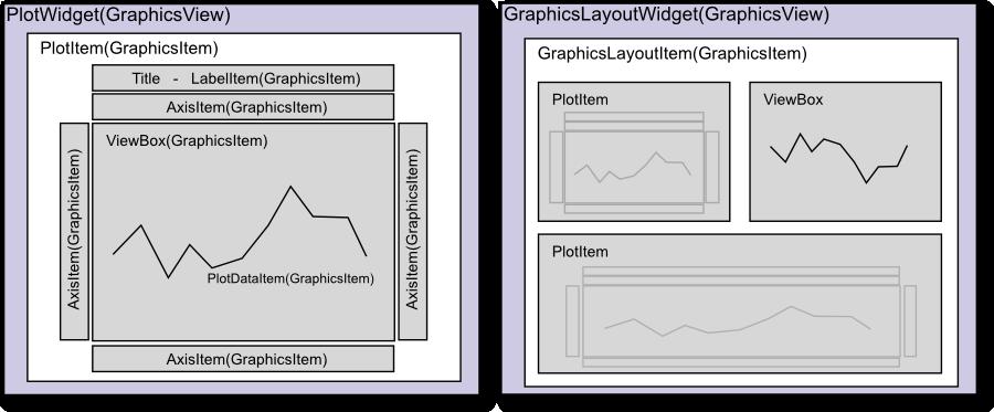 documentation/build/html/_images/plottingClasses.png